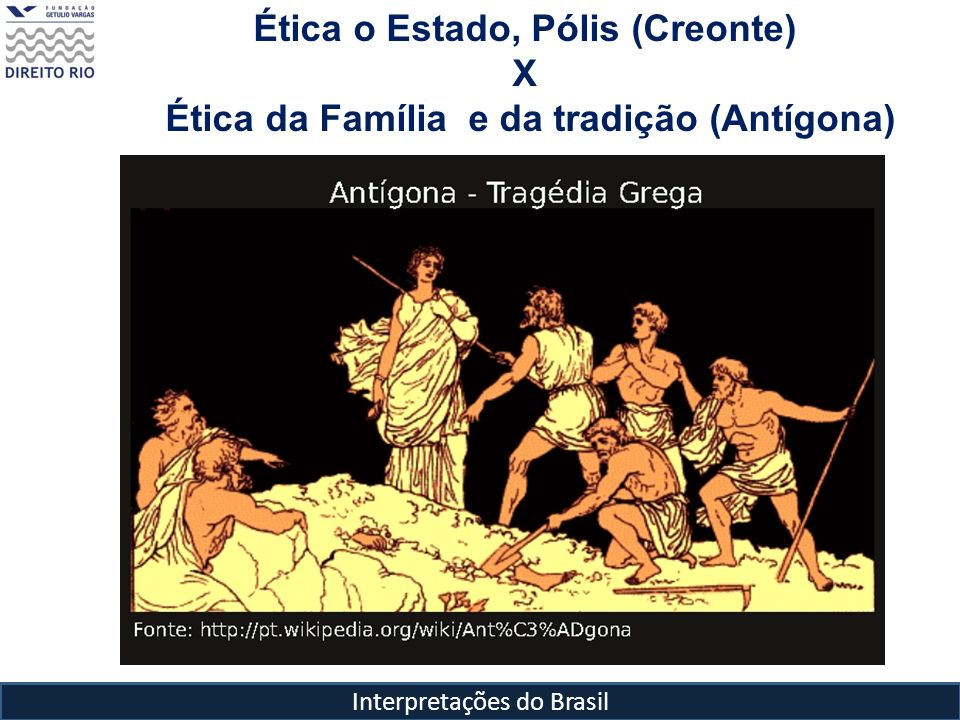 Ética o Estado, Pólis (Creonte) X