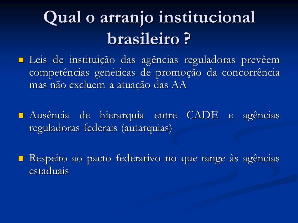 Qual o arranjo institucional brasileiro