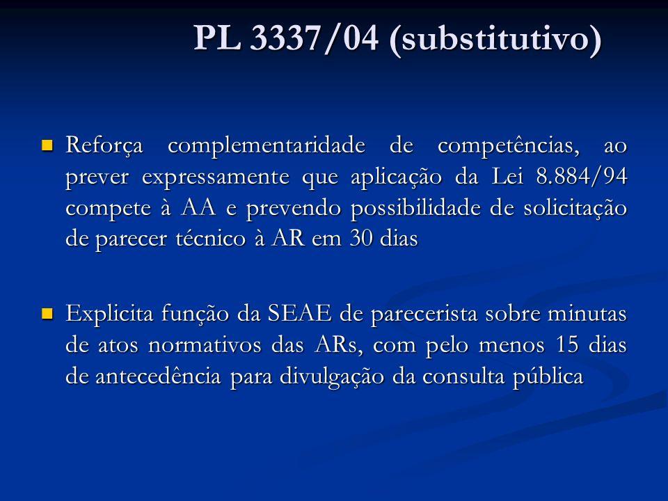 PL 3337/04 (substitutivo)