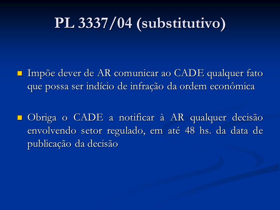 PL 3337/04 (substitutivo) Impõe dever de AR comunicar ao CADE qualquer fato que possa ser indício de infração da ordem econômica.