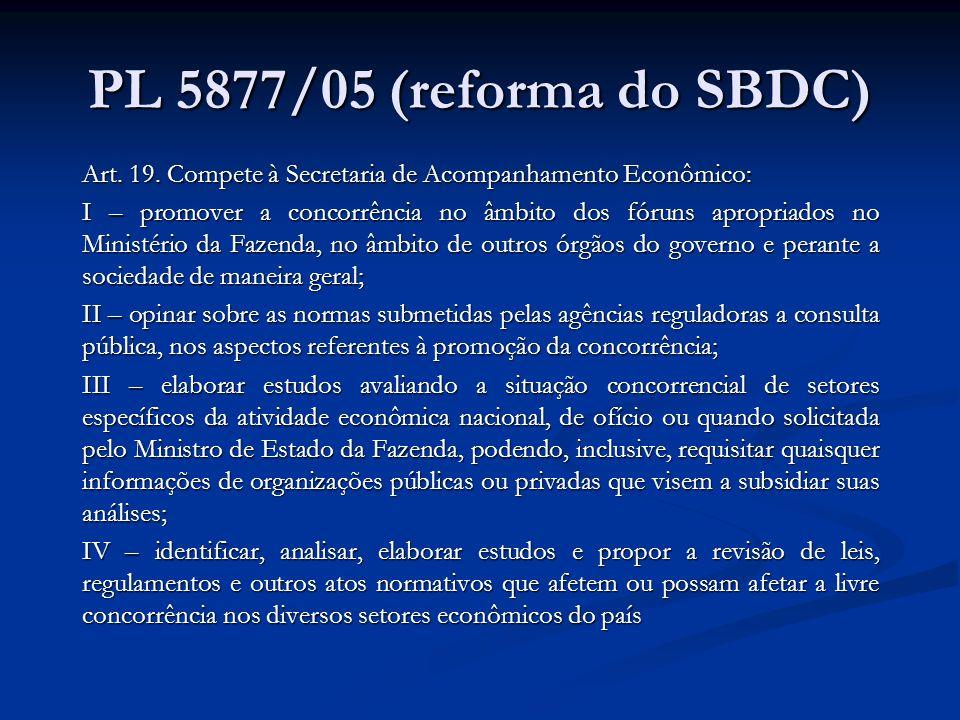 PL 5877/05 (reforma do SBDC) Art. 19. Compete à Secretaria de Acompanhamento Econômico: