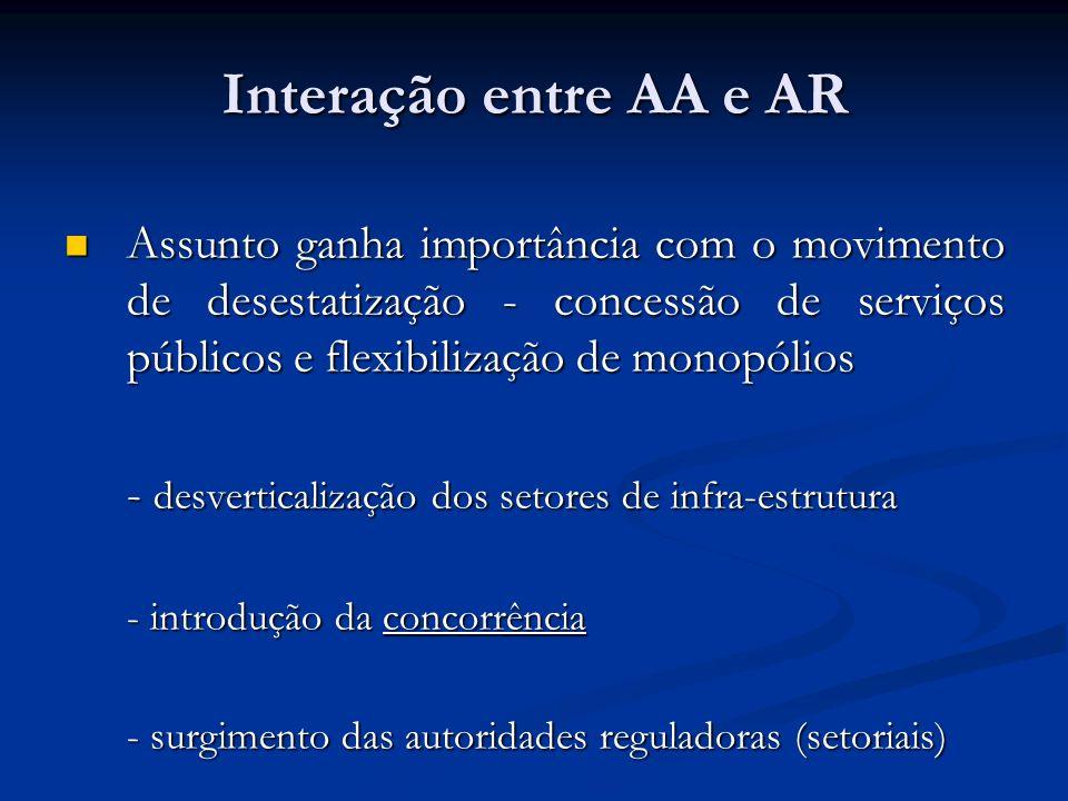 Interação entre AA e AR Assunto ganha importância com o movimento de desestatização - concessão de serviços públicos e flexibilização de monopólios.