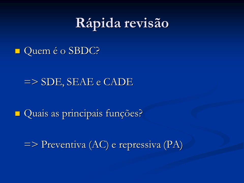 Rápida revisão Quem é o SBDC => SDE, SEAE e CADE