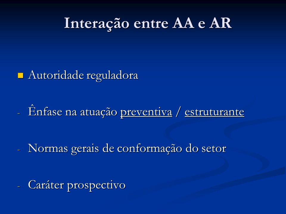 Interação entre AA e AR Autoridade reguladora