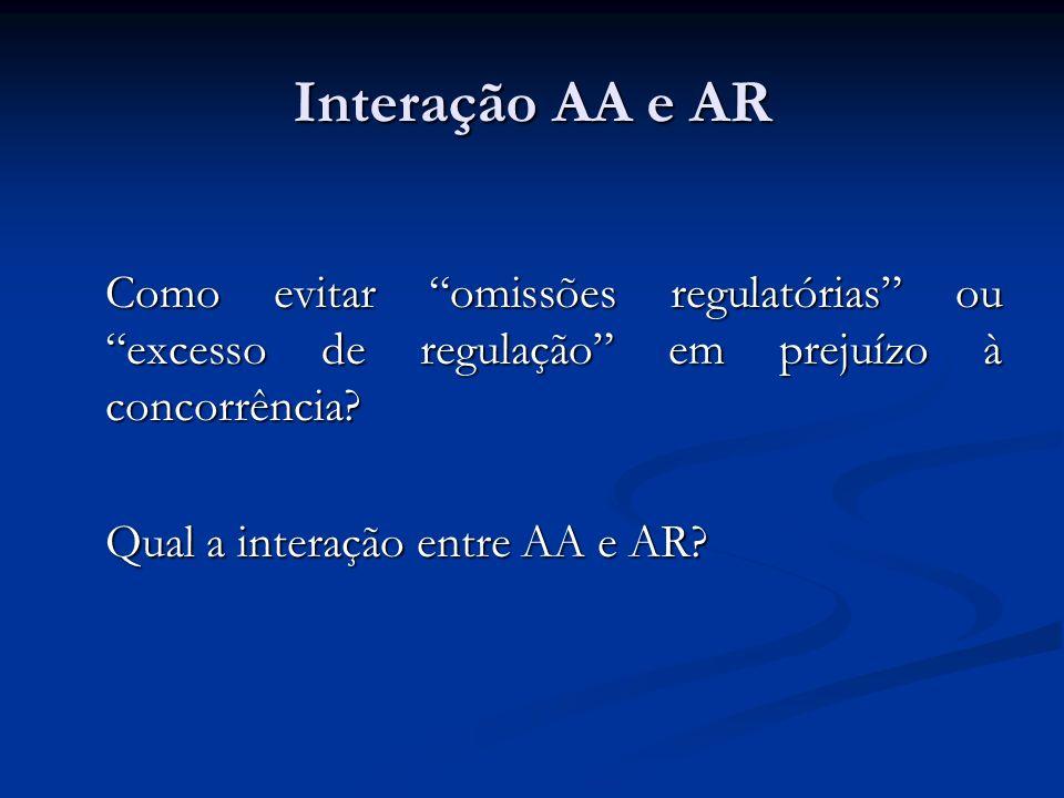 Interação AA e AR Como evitar omissões regulatórias ou excesso de regulação em prejuízo à concorrência