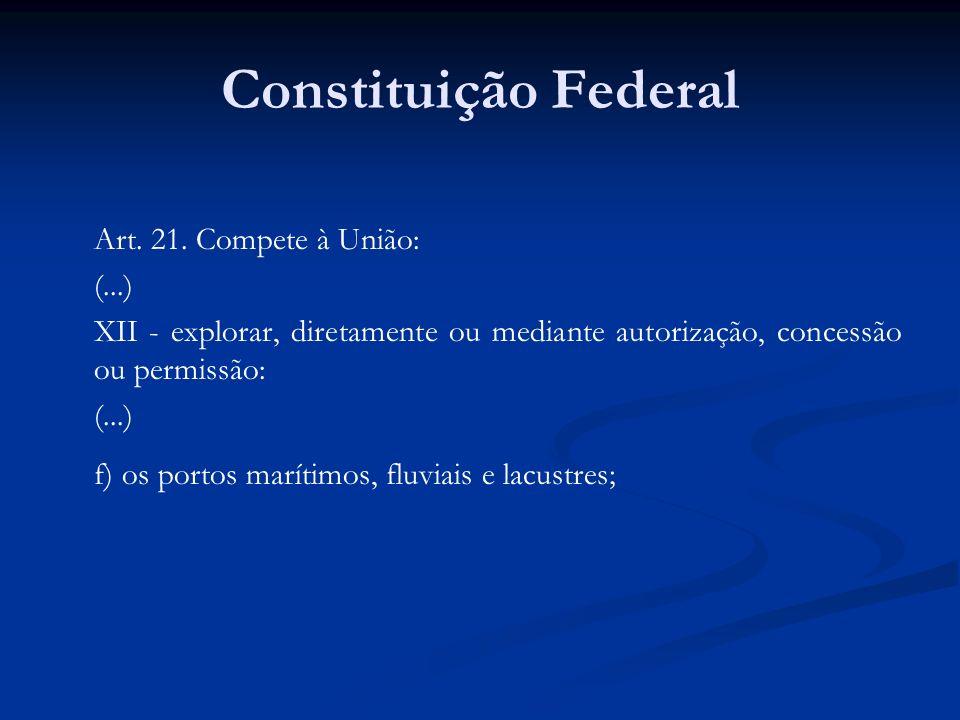 Constituição Federal Art. 21. Compete à União: (...)
