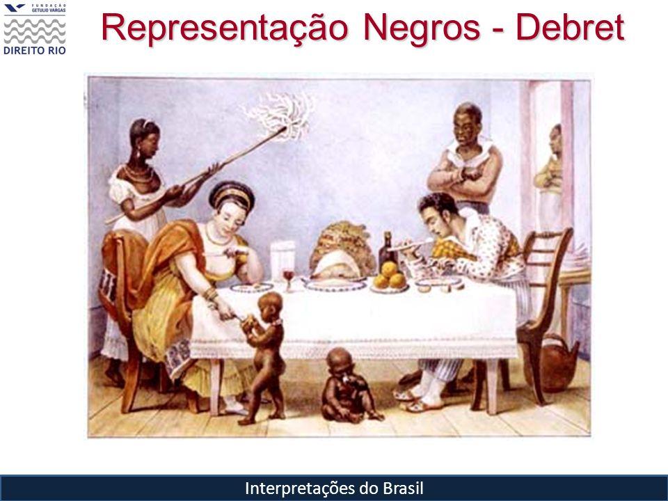 Representação Negros - Debret