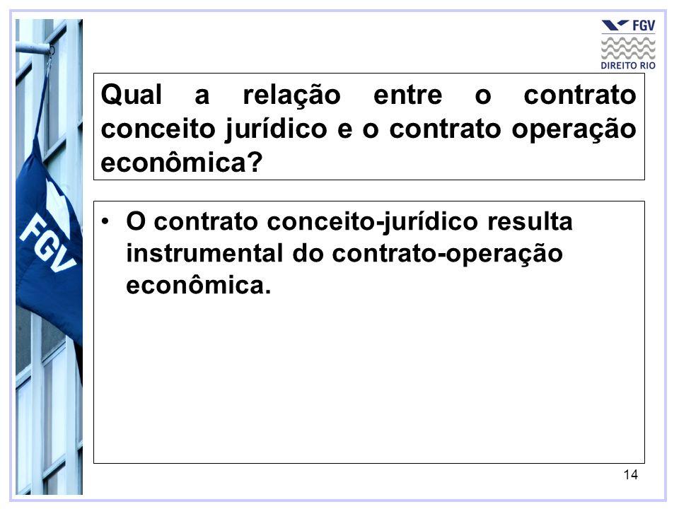 Qual a relação entre o contrato conceito jurídico e o contrato operação econômica