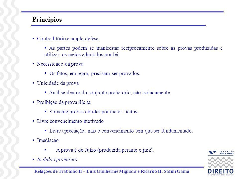 Princípios Contraditório e ampla defesa