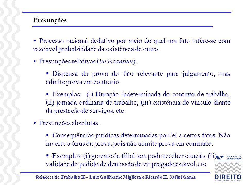 Presunções relativas (iuris tantum).