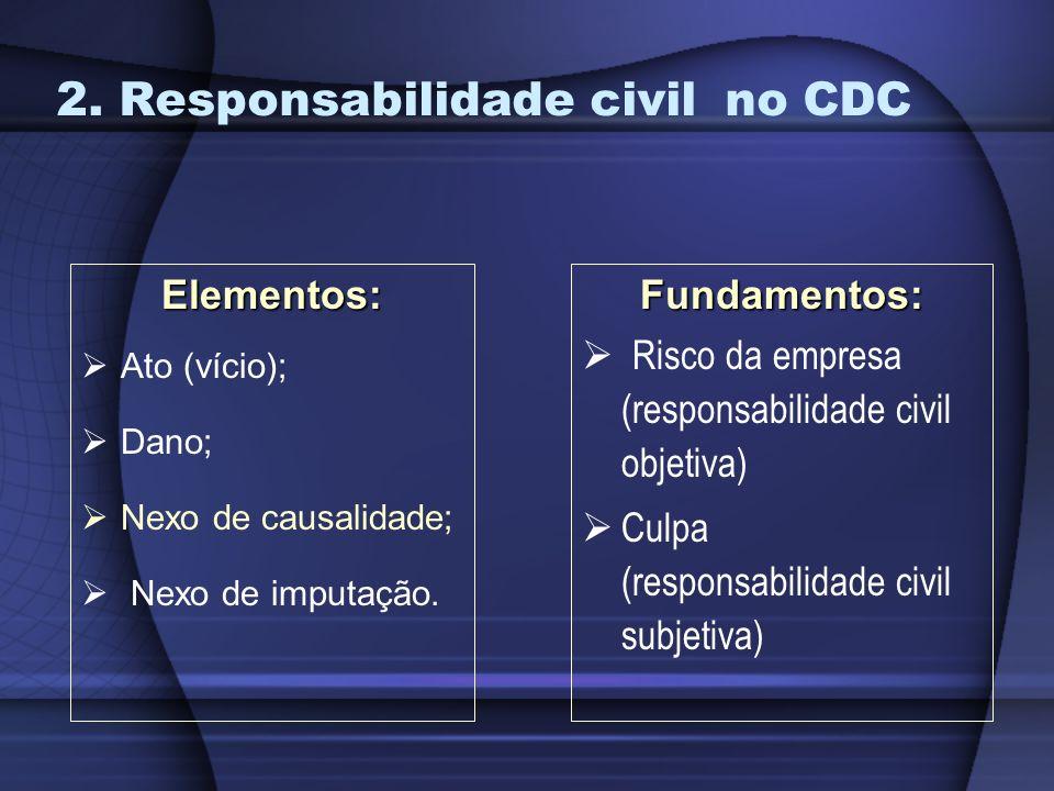 2. Responsabilidade civil no CDC