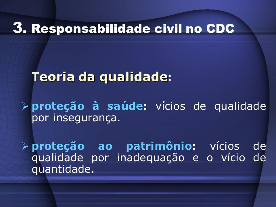 3. Responsabilidade civil no CDC