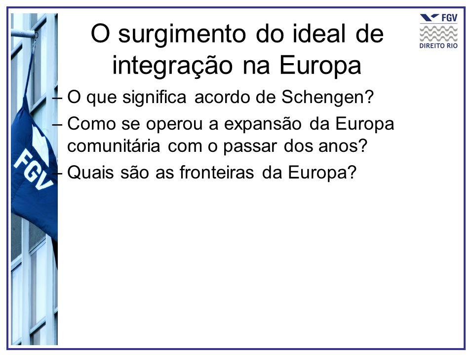 O surgimento do ideal de integração na Europa