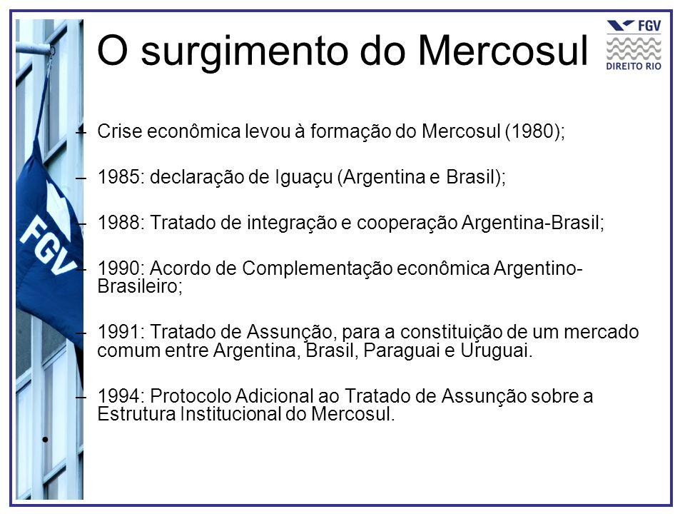 O surgimento do Mercosul