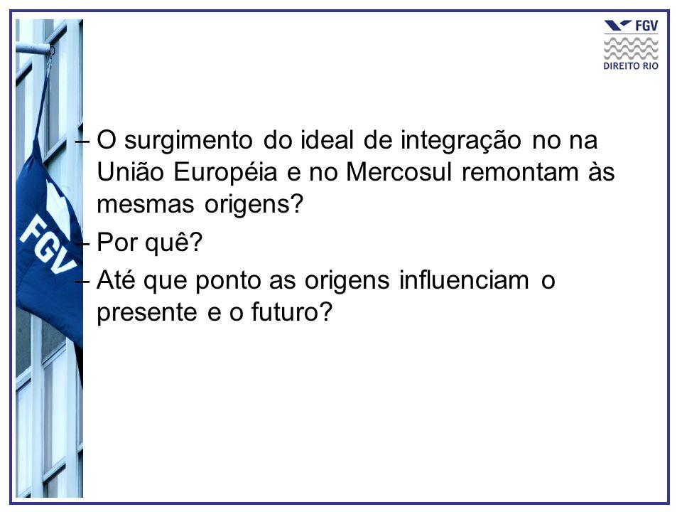 O surgimento do ideal de integração no na União Européia e no Mercosul remontam às mesmas origens
