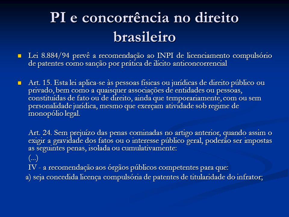 PI e concorrência no direito brasileiro