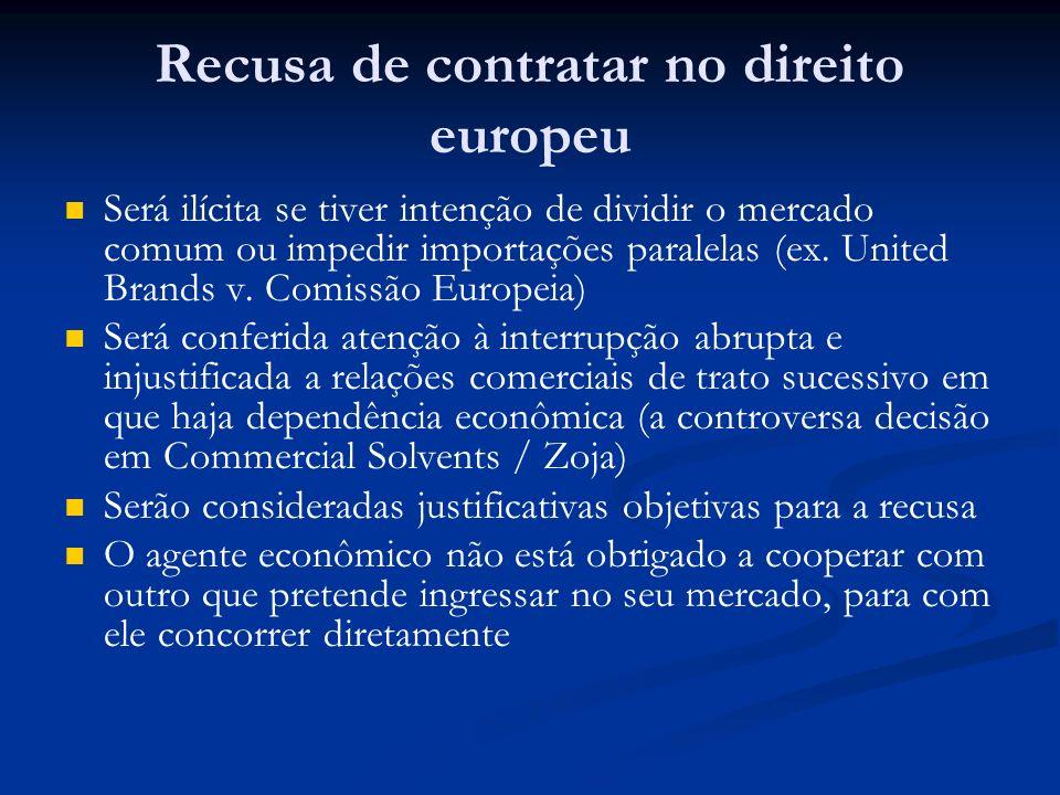 Recusa de contratar no direito europeu