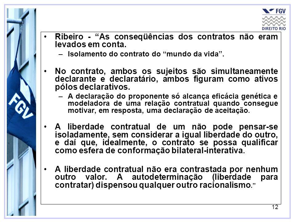Ribeiro - As conseqüências dos contratos não eram levados em conta.