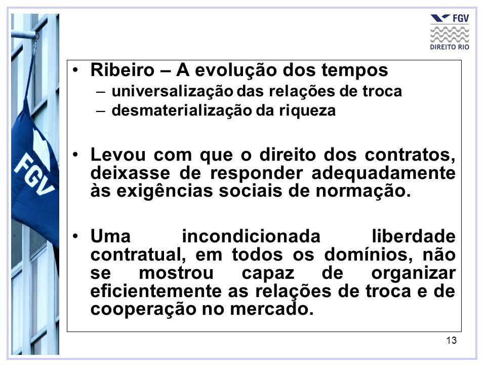 Ribeiro – A evolução dos tempos