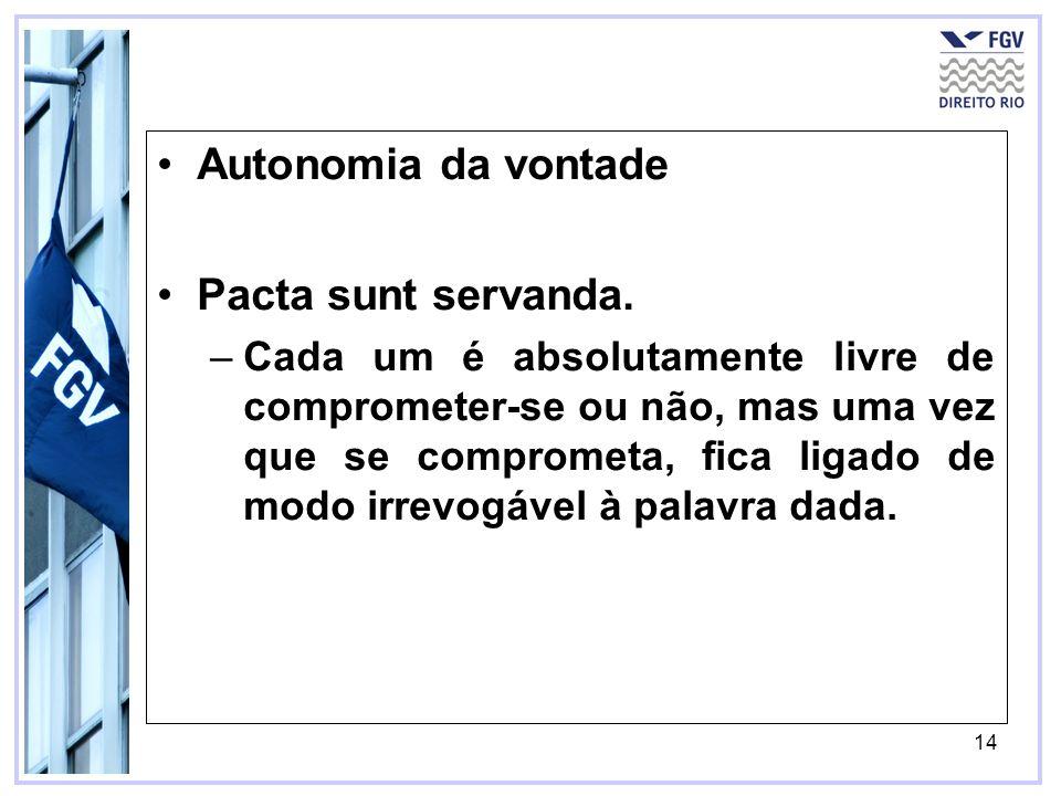 Autonomia da vontade Pacta sunt servanda.