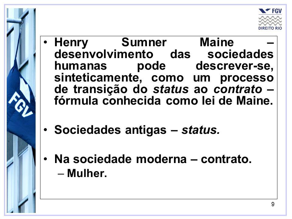 Sociedades antigas – status. Na sociedade moderna – contrato.