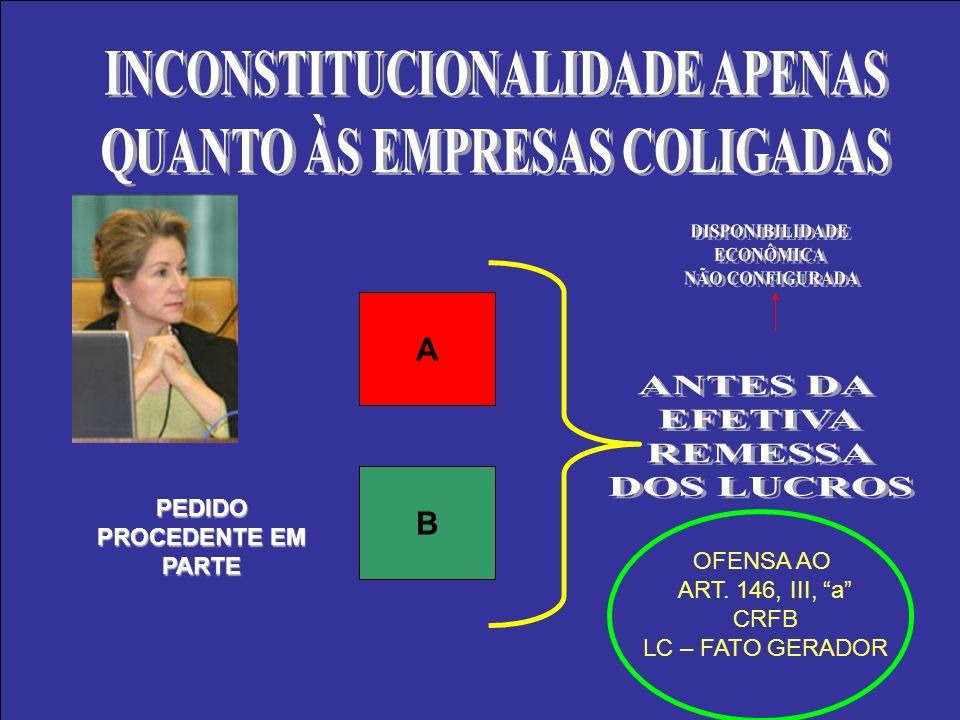 INCONSTITUCIONALIDADE APENAS QUANTO ÀS EMPRESAS COLIGADAS