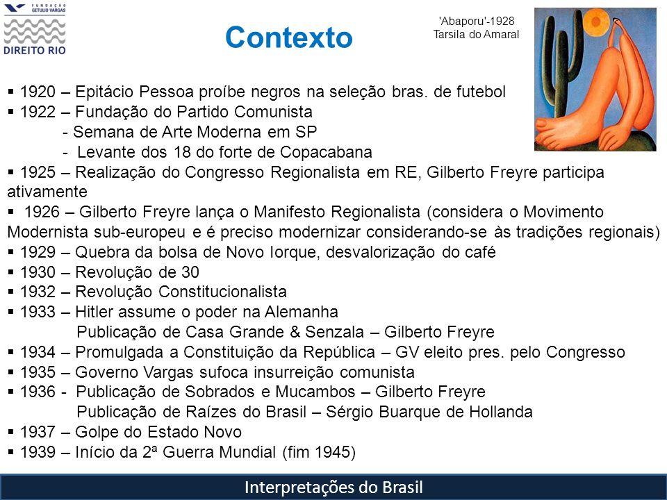 Contexto Interpretações do Brasil