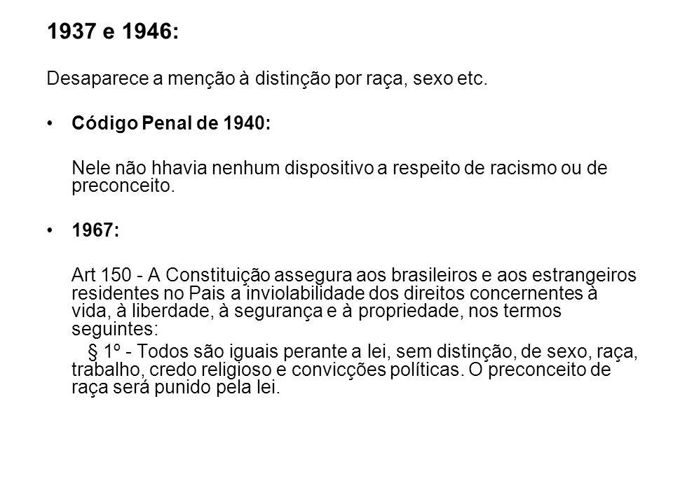 1937 e 1946: Desaparece a menção à distinção por raça, sexo etc.