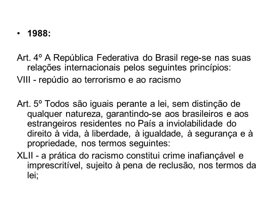 1988: Art. 4º A República Federativa do Brasil rege-se nas suas relações internacionais pelos seguintes princípios: