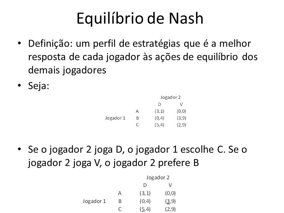 Equilíbrio de Nash Definição: um perfil de estratégias que é a melhor resposta de cada jogador às ações de equilíbrio dos demais jogadores.