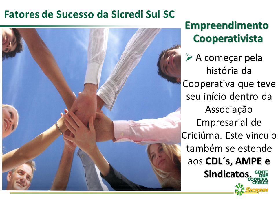Empreendimento Cooperativista