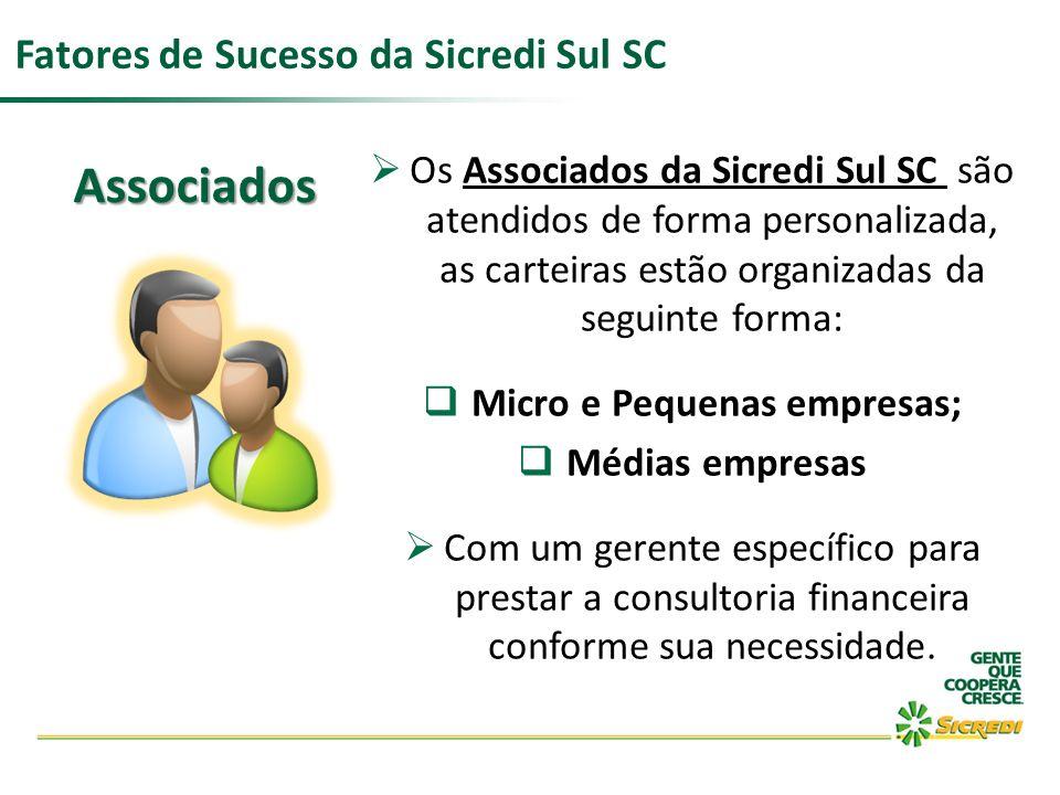 Micro e Pequenas empresas;