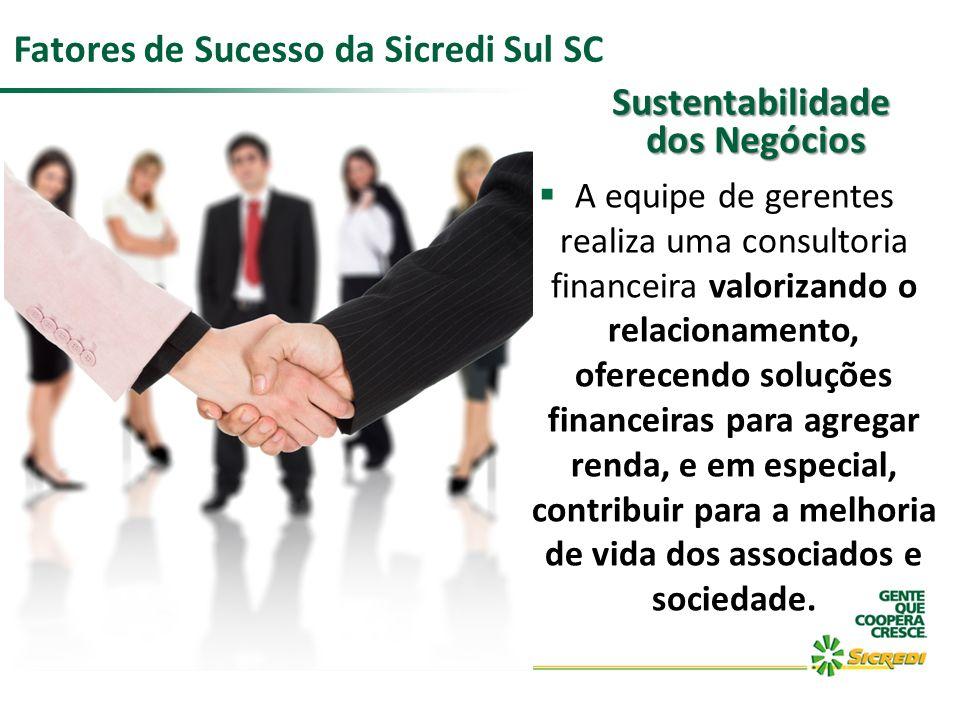 Sustentabilidade dos Negócios