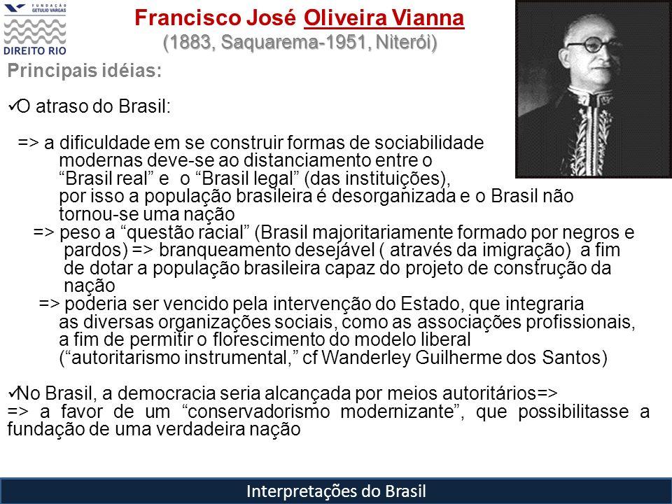 Francisco José Oliveira Vianna