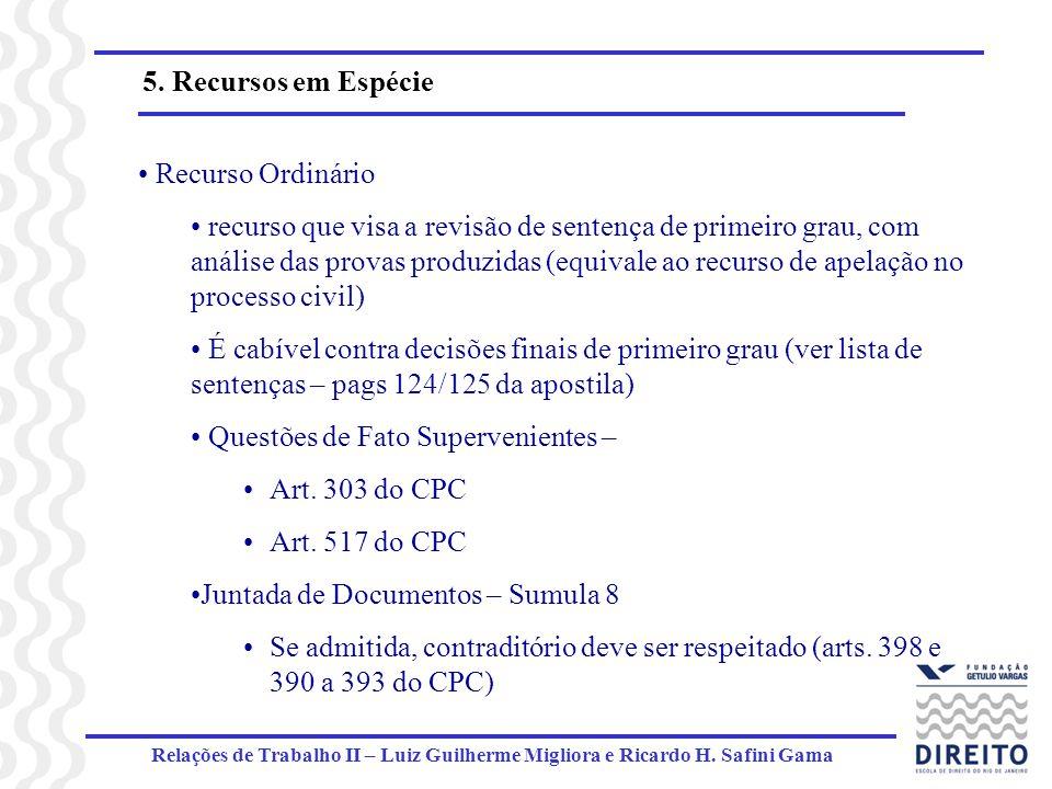 Questões de Fato Supervenientes – Art. 303 do CPC Art. 517 do CPC