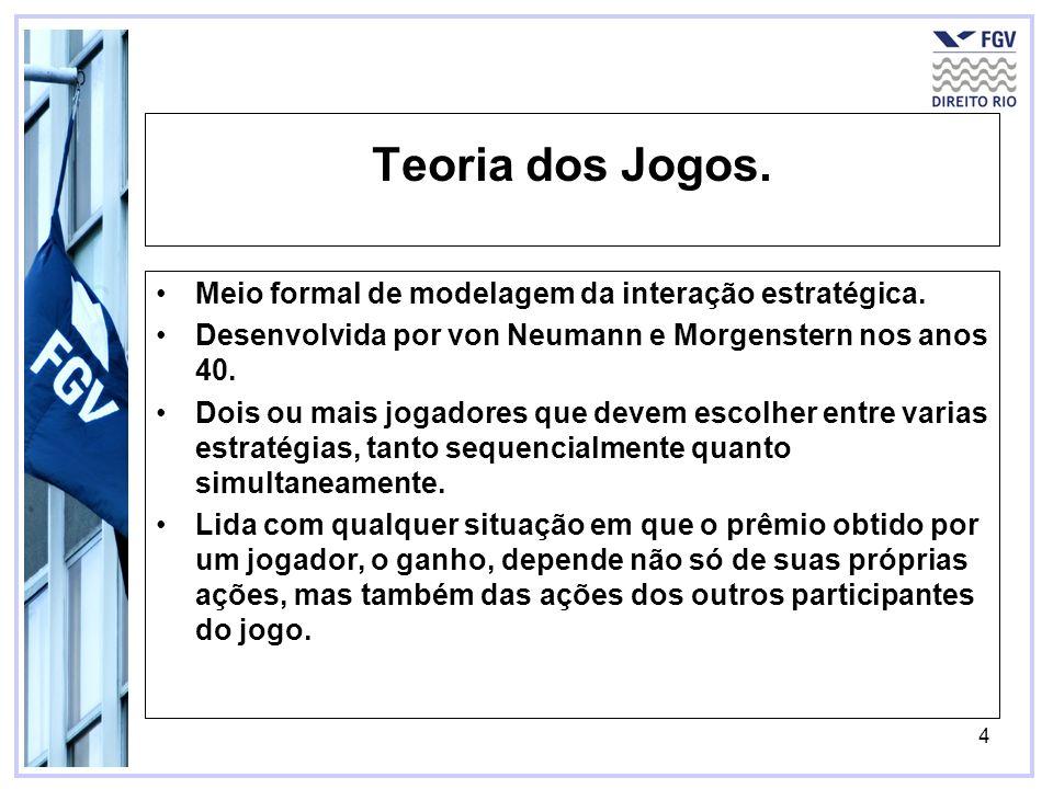 Teoria dos Jogos. Meio formal de modelagem da interação estratégica.
