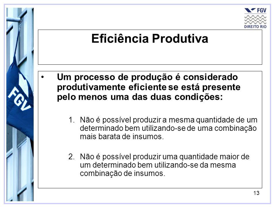 Eficiência ProdutivaUm processo de produção é considerado produtivamente eficiente se está presente pelo menos uma das duas condições: