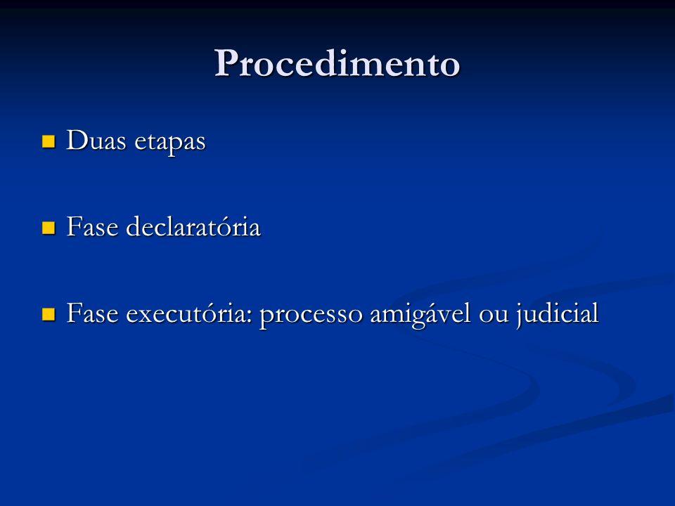 Procedimento Duas etapas Fase declaratória