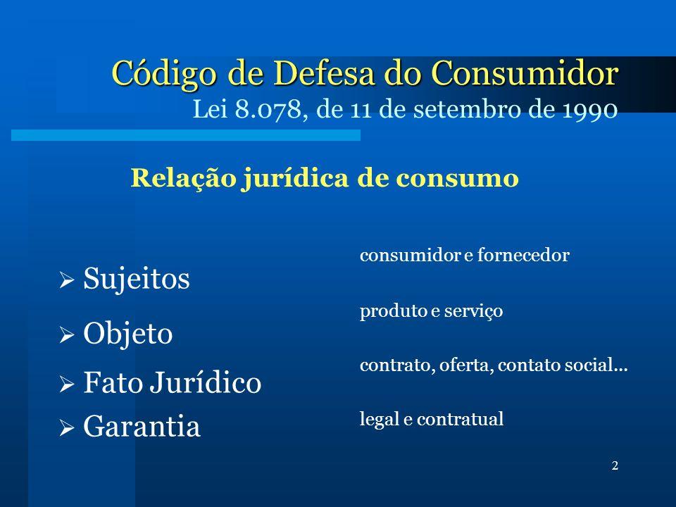 Código de Defesa do Consumidor Lei 8.078, de 11 de setembro de 1990