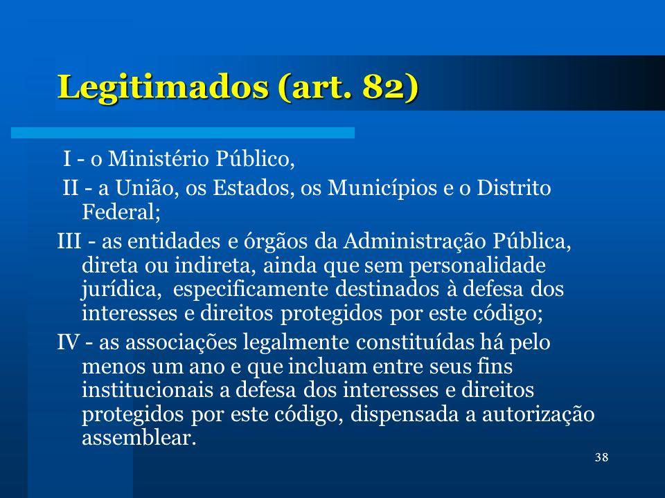 Legitimados (art. 82) I - o Ministério Público,