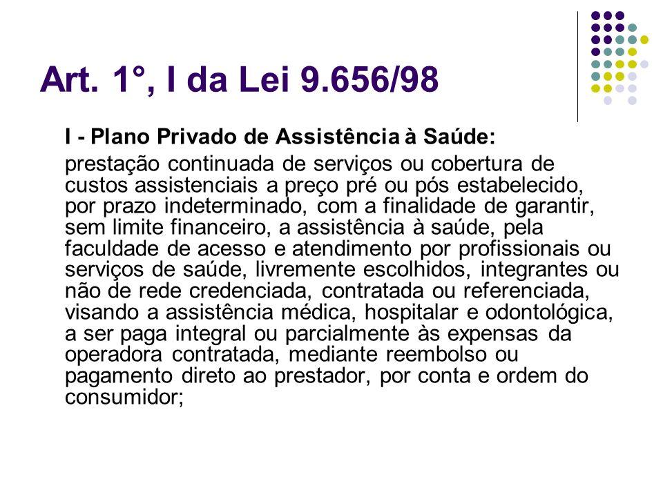 Art. 1°, I da Lei 9.656/98 I - Plano Privado de Assistência à Saúde: