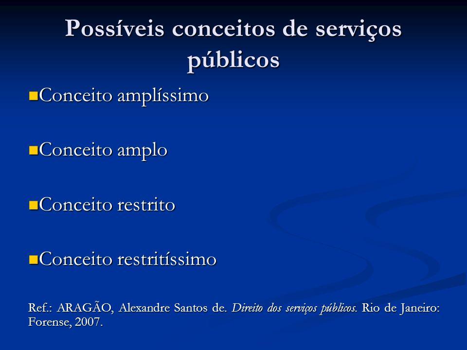 Possíveis conceitos de serviços públicos