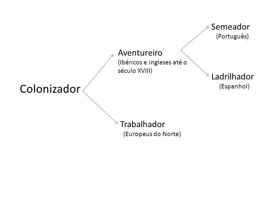 Colonizador Semeador Aventureiro Ladrilhador Trabalhador (Português)