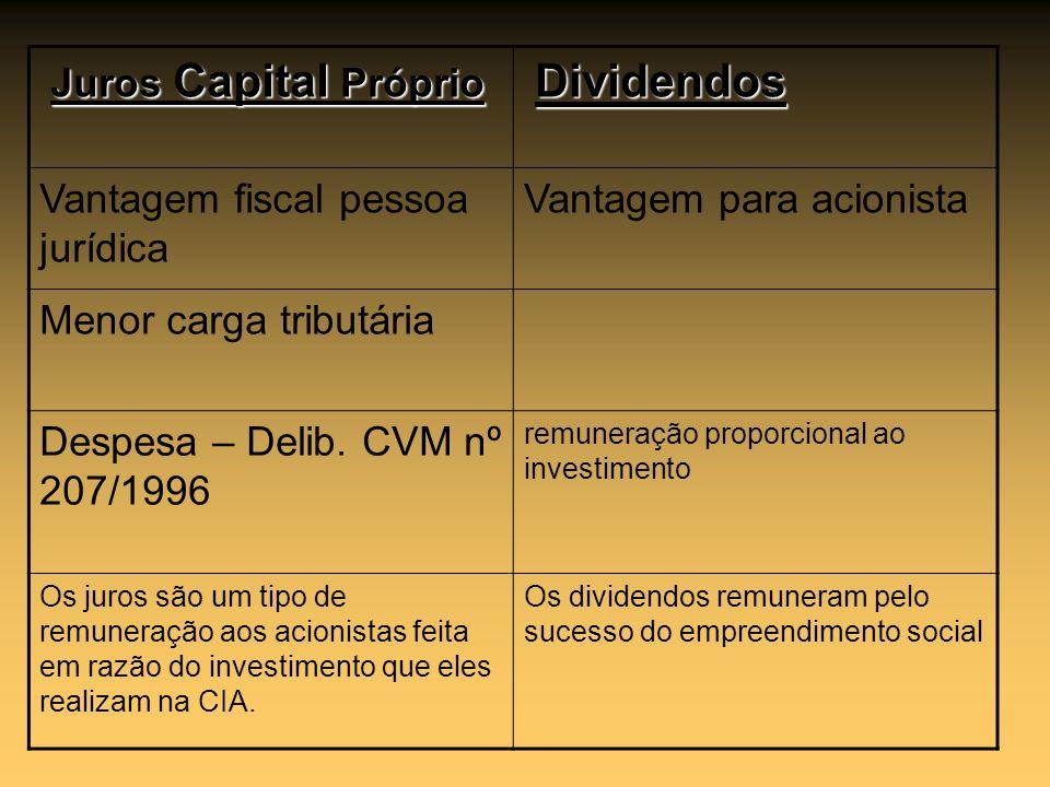 Vantagem fiscal pessoa jurídica Vantagem para acionista