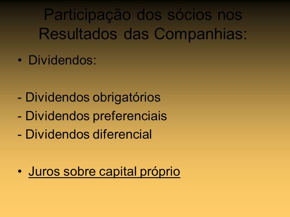 Participação dos sócios nos Resultados das Companhias: