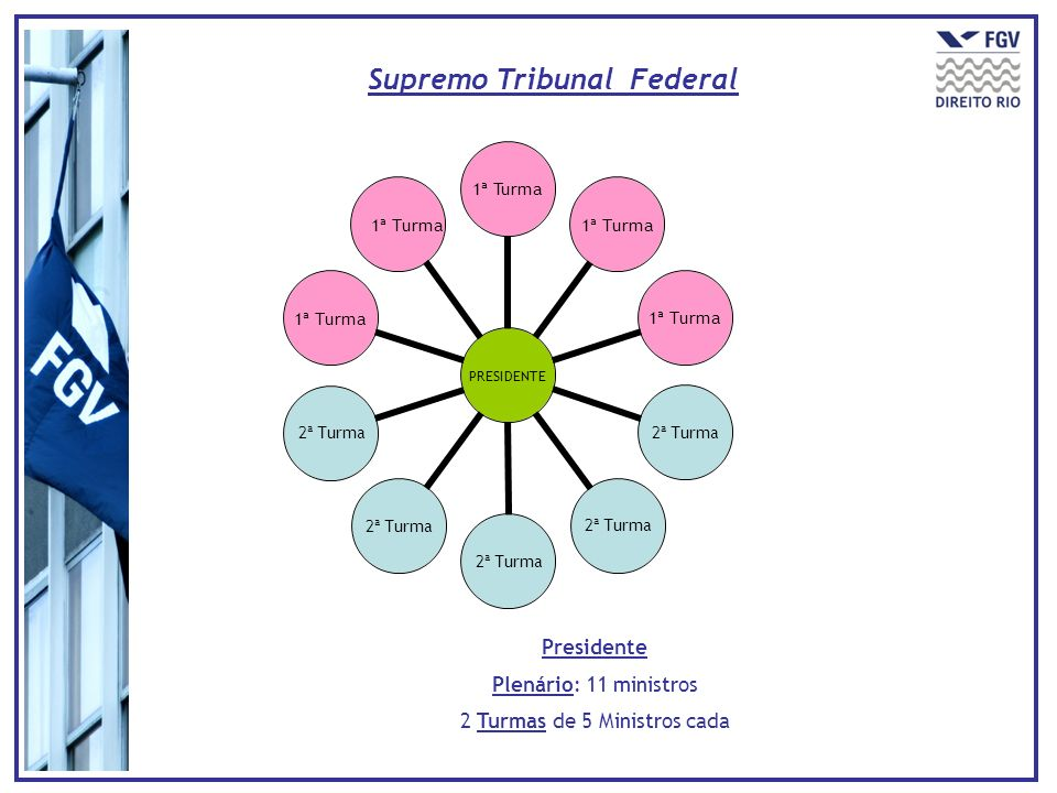 Supremo Tribunal Federal