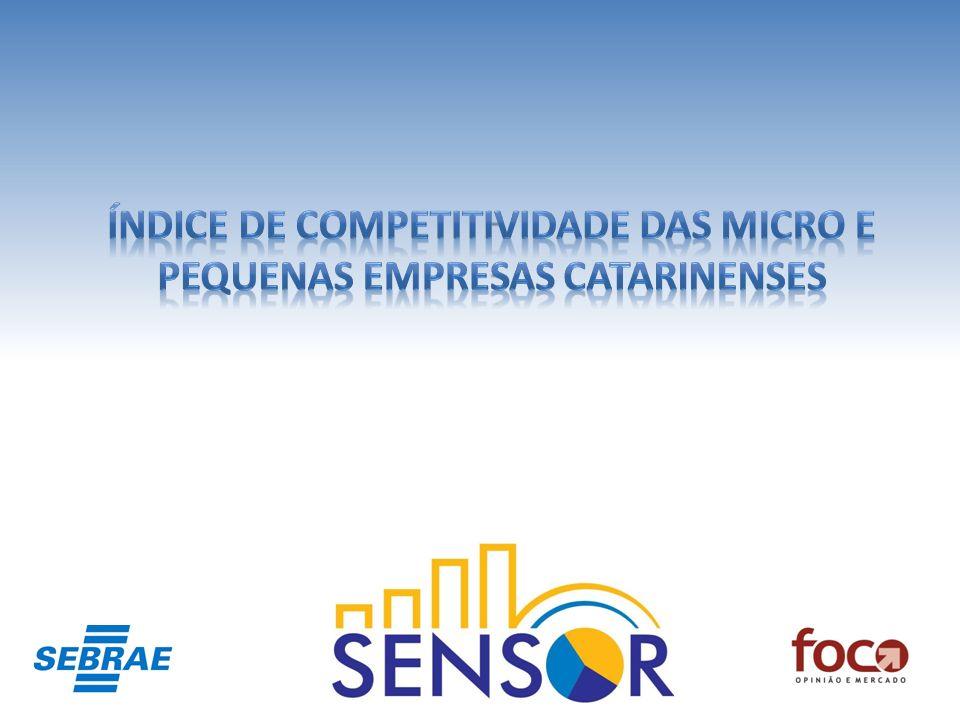 ÍNDICE DE COMPETITIVIDADE DAS Micro e pequenas empresas CATARINENSES