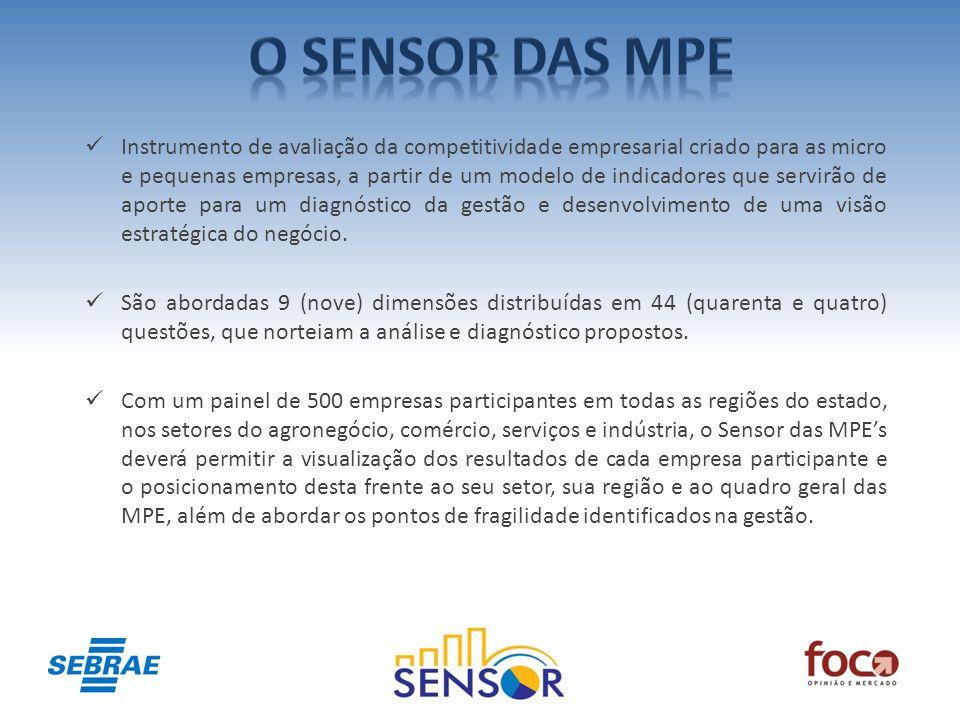 O SENSOR DAS MPE