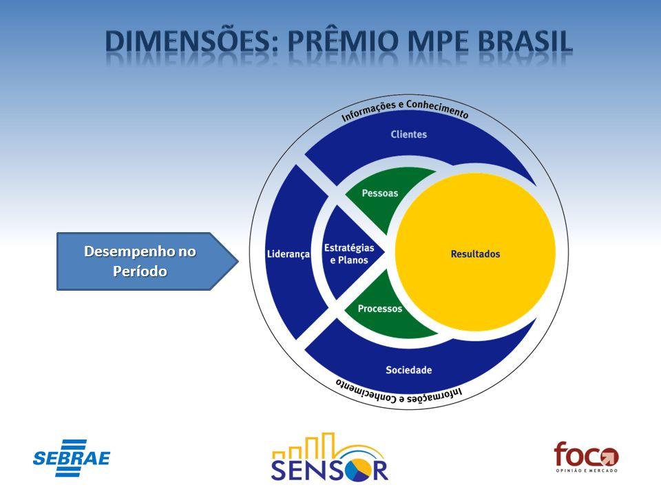 DIMENSÕES: Prêmio MPE BRASIL