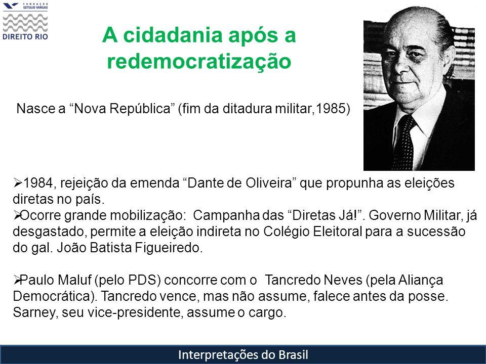 A cidadania após a redemocratização